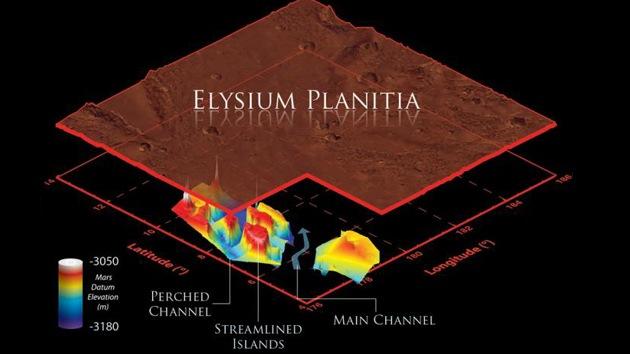 Científicos crean un mapa de los canales subterráneos de Marte
