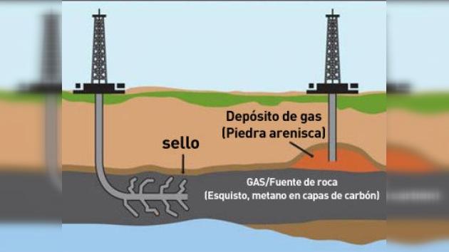 La extracción de hidrocarburos aumenta el número de terremotos en EE. UU.