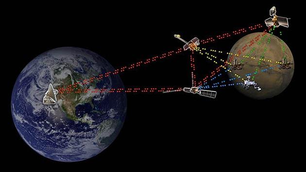 Un Internet de este mundo en otros mundos: la Red interplanetaria progresa