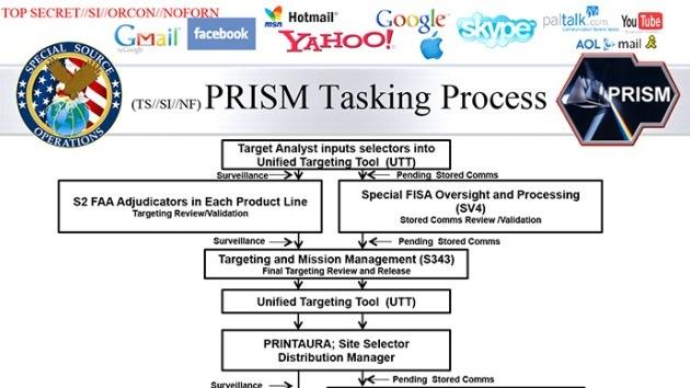 Salen a la luz nuevos detalles sobre el programa de vigilancia secreto PRISM