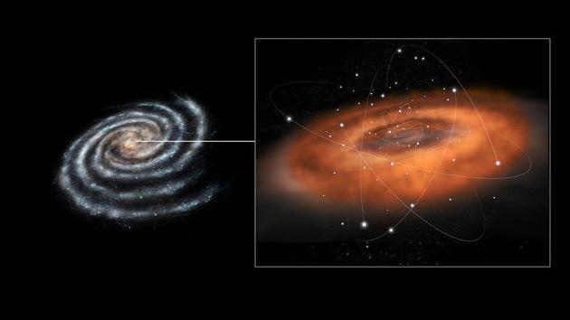 Detectan gas caliente a punto de ser devorado por un agujero negro en la Vía Láctea