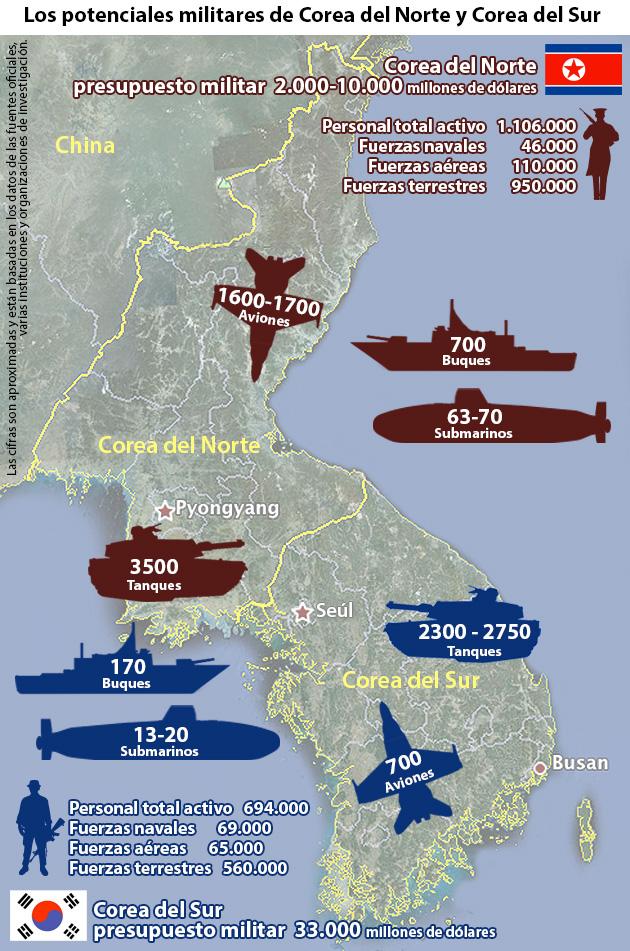Mapa Guerra De Corea.Cronologia Del Conflicto Entre Corea Del Norte Y Corea Del Sur Rt