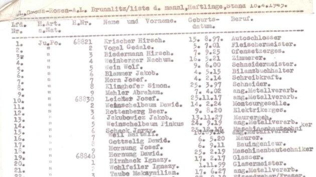 Un original de la lista de Schindler, a subasta por 3 millones de dólares