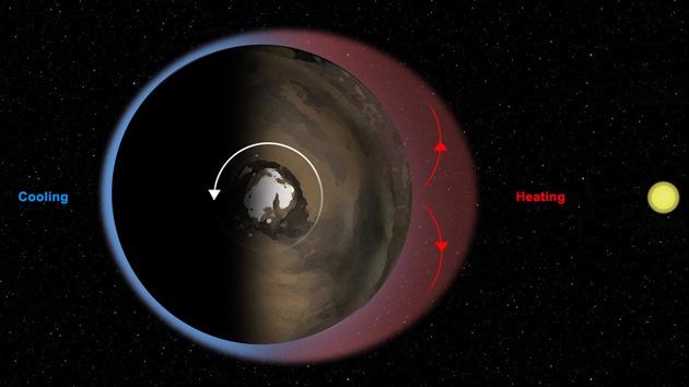 Curiosity revela nuevos datos sobre la atmósfera de Marte