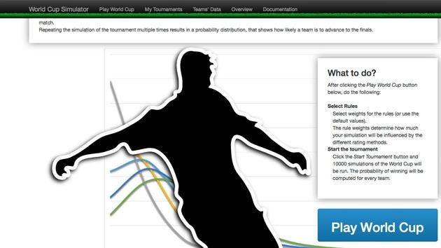 Lanzan un simulador virtual que predice los resultados del Mundial