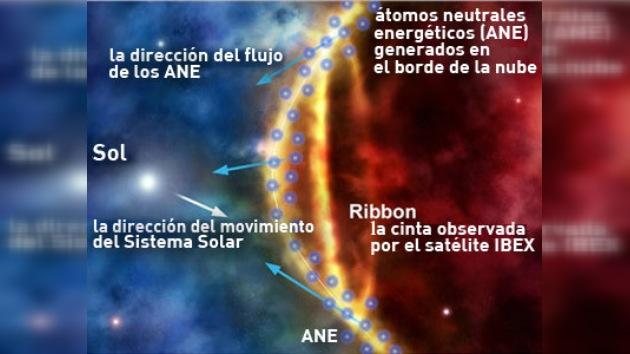El sistema solar chocará con una nube caliente de gas interestelar
