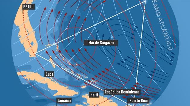 Infografía: el Triángulo de las Bermudas, entre mitos y física
