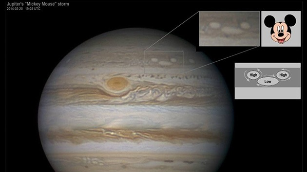 Un astrónomo descubre un 'Mickey Mouse' en Júpiter