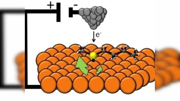 Crean un motor del tamaño de una molécula