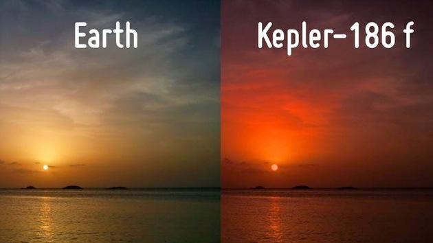 ¿Cómo sería la puesta de sol en Kepler-186f, el exoplaneta potencialmente habitable?
