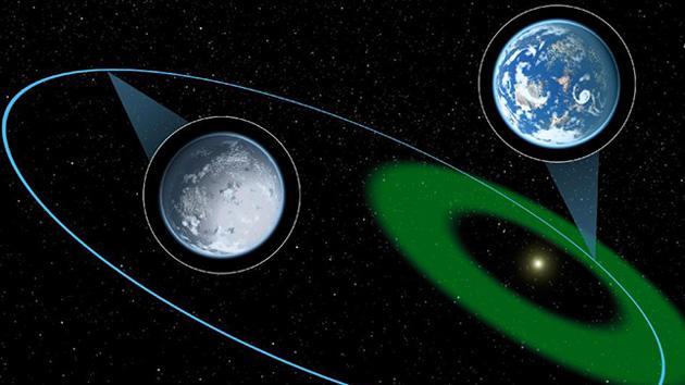 Planetas extrasolares de amplias órbitas elípticas: ¿oasis de vida extraterrestre?