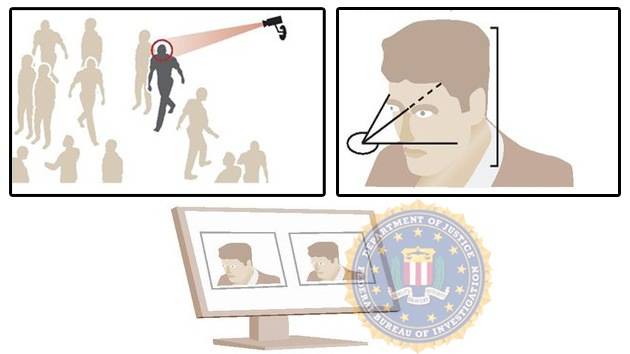 Reconocimiento facial: ¿una herramienta útil u otra violación de la privacidad?