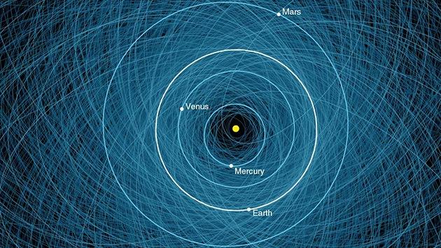La Nasa presenta el mapa de asteroides que podrían caer sobre la Tierra