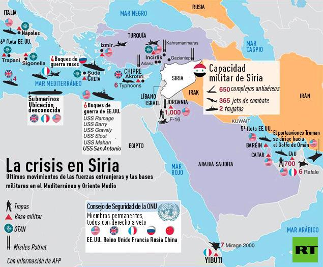 Mapa La Situación De Las Fuerzas Extranjeras Cerca De Siria Rt