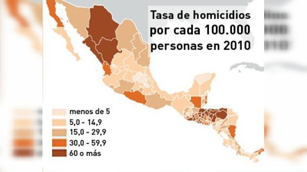 Centroamérica, única región donde la tasa de homicidios crece respecto a 1995