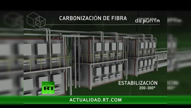 TECNOLOGÍA DE PUNTA : EL FUTURO SE HACE HOY