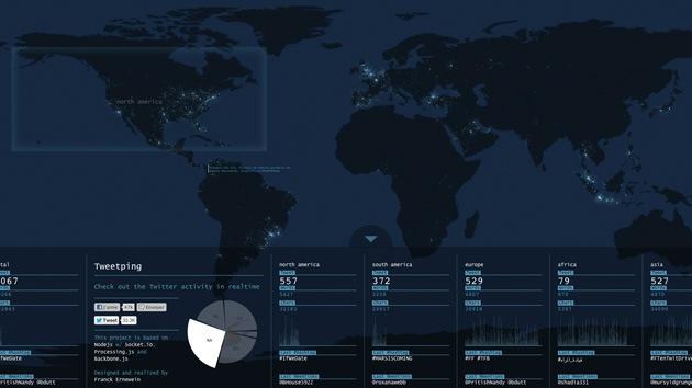 Un mapa muestra la actividad de Twitter en la Tierra