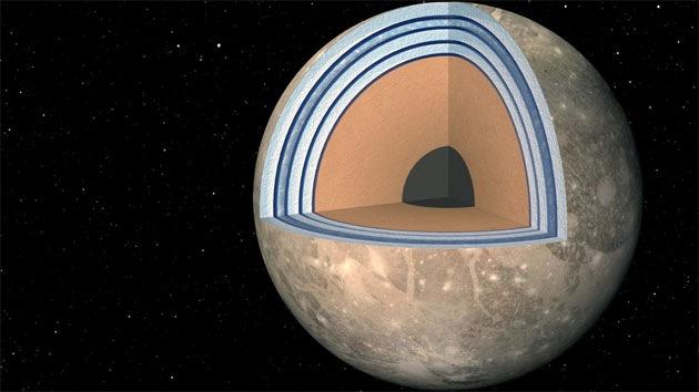 Océano subterráneo en la luna Ganímedes de Júpiter podría albergar vida