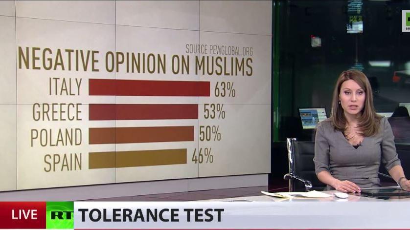 Italien: Student startet Toleranztest gegenüber Muslimen