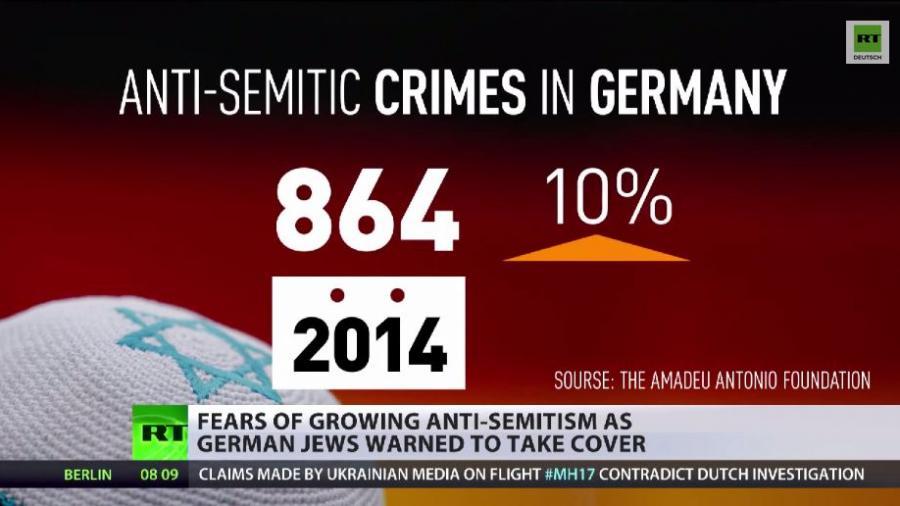 Deutschland: Antisemitismus nimmt zu – Juden werden zur Vorsicht aufgerufen