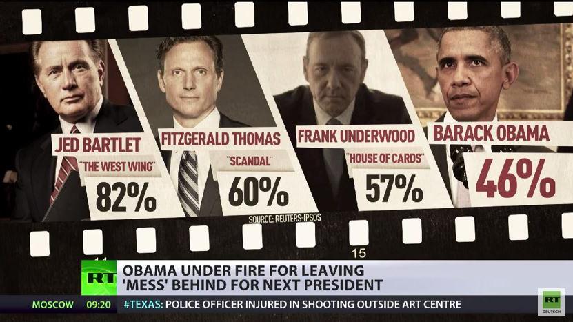 Der Obama-Countdown läuft ab und RT zieht Bilanz seiner Amtszeit