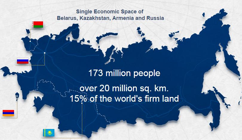 Eurasische Wirtschaftsunion wächst - Verhandlungen mit China, Indien und Türkei