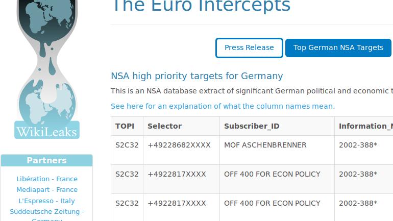Endlich Selektoren: WikiLeaks veröffentlicht Spähziele der NSA in deutschen Ministerien