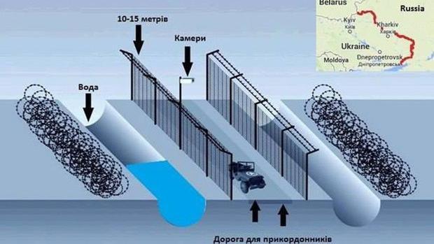 """""""Europäisches Bollwerk"""" - Bau der ukrainischen """"Anti-Russland Grenzmauer"""" geht EU-finanziert weiter"""