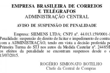 Temporär wieder auftragsfähig: Kurzmitteilung im offiziellen Diário da União BrasiliensQUELLE: PESQUISA.IN.GOV.BR