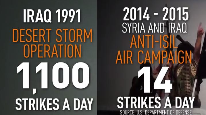 Die Vergangenheit zeigt: Ein aufrichtiger US-Luftkrieg gegen den IS sähe anders aus