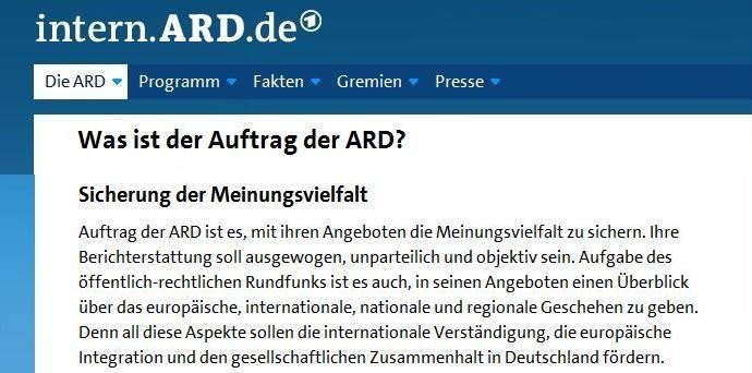 Russlandberichterstattung von ARD-aktuell – Eine Untersuchung