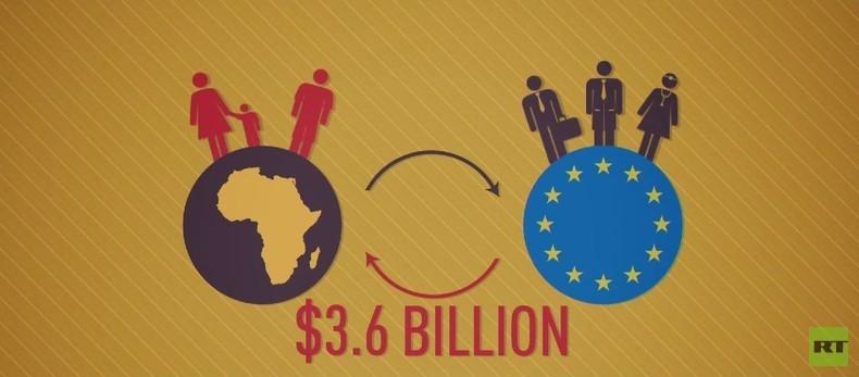 Skurriler Handel: EU bietet afrikanischen Staatsführern Visa gegen Flüchtlingsrücknahme