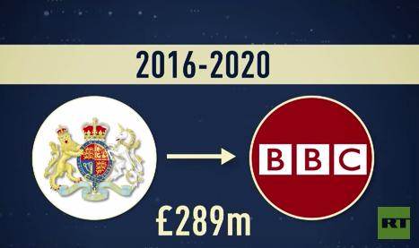 Mit 289 Millionen Pfund mehr soll's klappen: BBC erhält Finanzspritze, um gegen RT zu bestehen