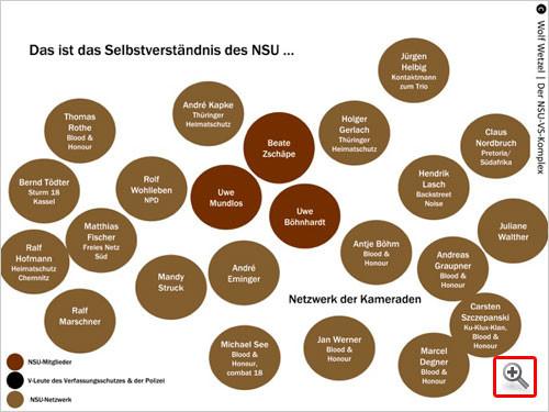 So sieht der NSU sich selbst.