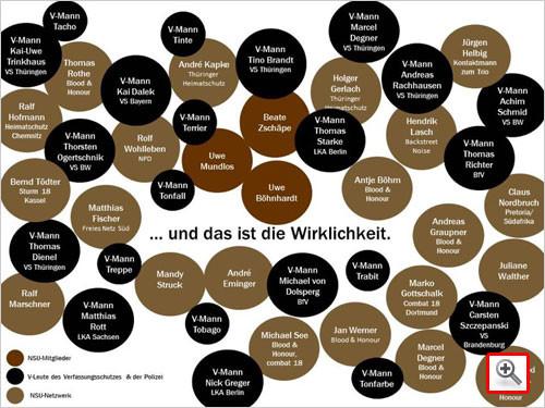 Terror in Deutschland - Der NSU eine Stay-behind-Armee des Tiefen Staates?