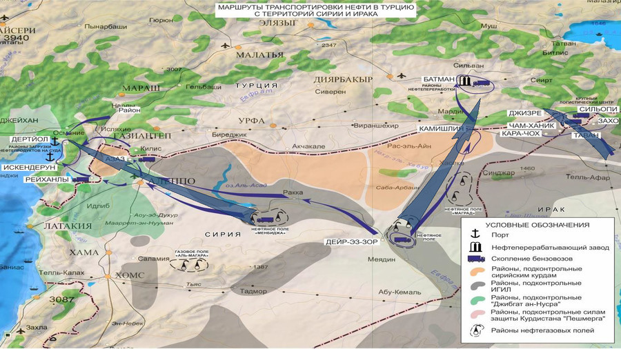 Öl-Schmuggelrouten von Syrien in die Türkei