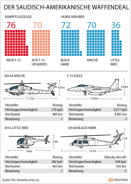 """FYI-Good News"": Hillary Clinton freute sich über F-15-Deal mit Saudi-Arabien"