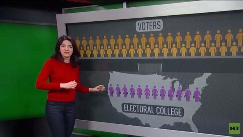 RT erklärt das semi-demokratische US-Wahlsystem