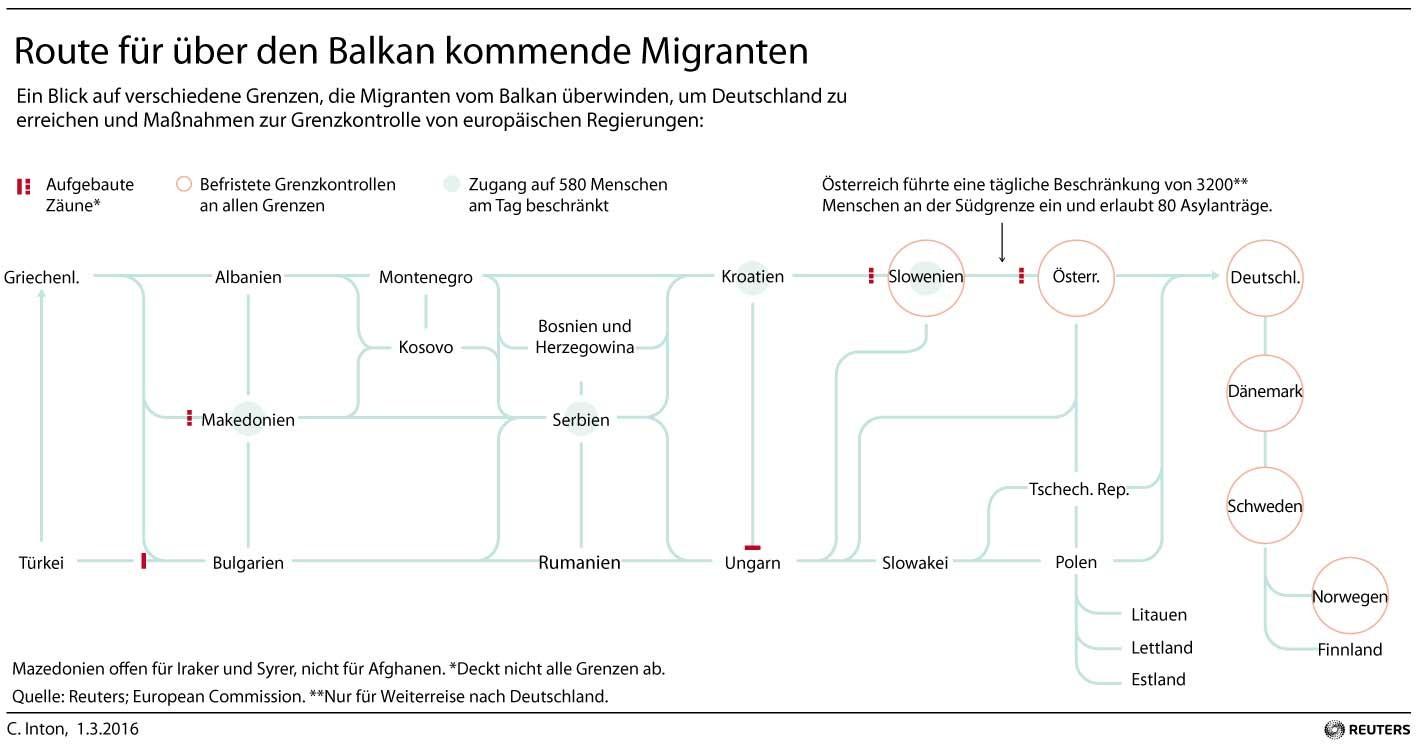 Grafik des Tages: Noch mögliche Routen für über den Balkan kommende Migranten nach Deutschland