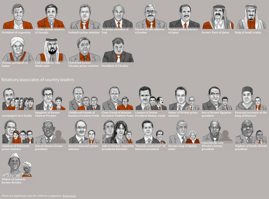 Putin könnte, Putin dürfte, Putin hätte: Lang lebe der Konjunktiv!