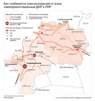 Diese Karte zeigt in blau die Gasleitungen aus Russland kommend, sowie in rot und orange die Stromleitungen nach Kapazität geordnet.