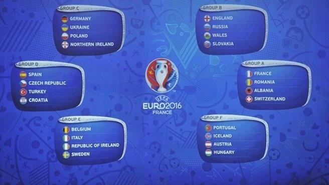 EURO 2016 – Startsignal