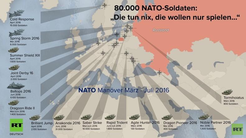 Aufrüstung an der Ostfront - Was will die NATO vor der Haustür Russlands?