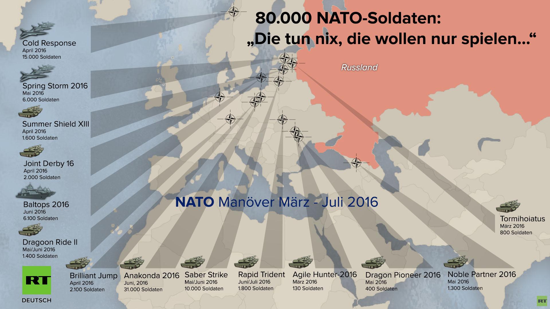 NATO-Gipfel: Was die NATO-Staaten beschlossen haben