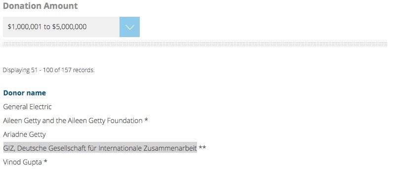 Deutsche Steuerzahler finanzieren Clinton: GIZ überwies 2,4 Millionen Euro an private Stiftung
