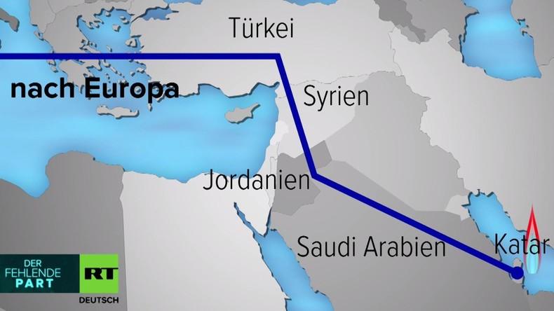 Syrien - Ein Krieg um Rohstoffe