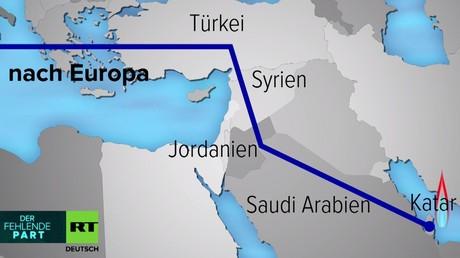 Aus der geplanten Pipeline wurde nichts. Danach begann der Konflikt.