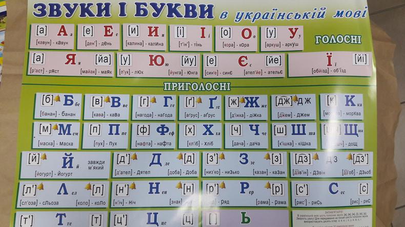 Ukrainischer Journalist fordert von Kiew Verzicht auf kyrillische Schrift, um EU näher zu sein