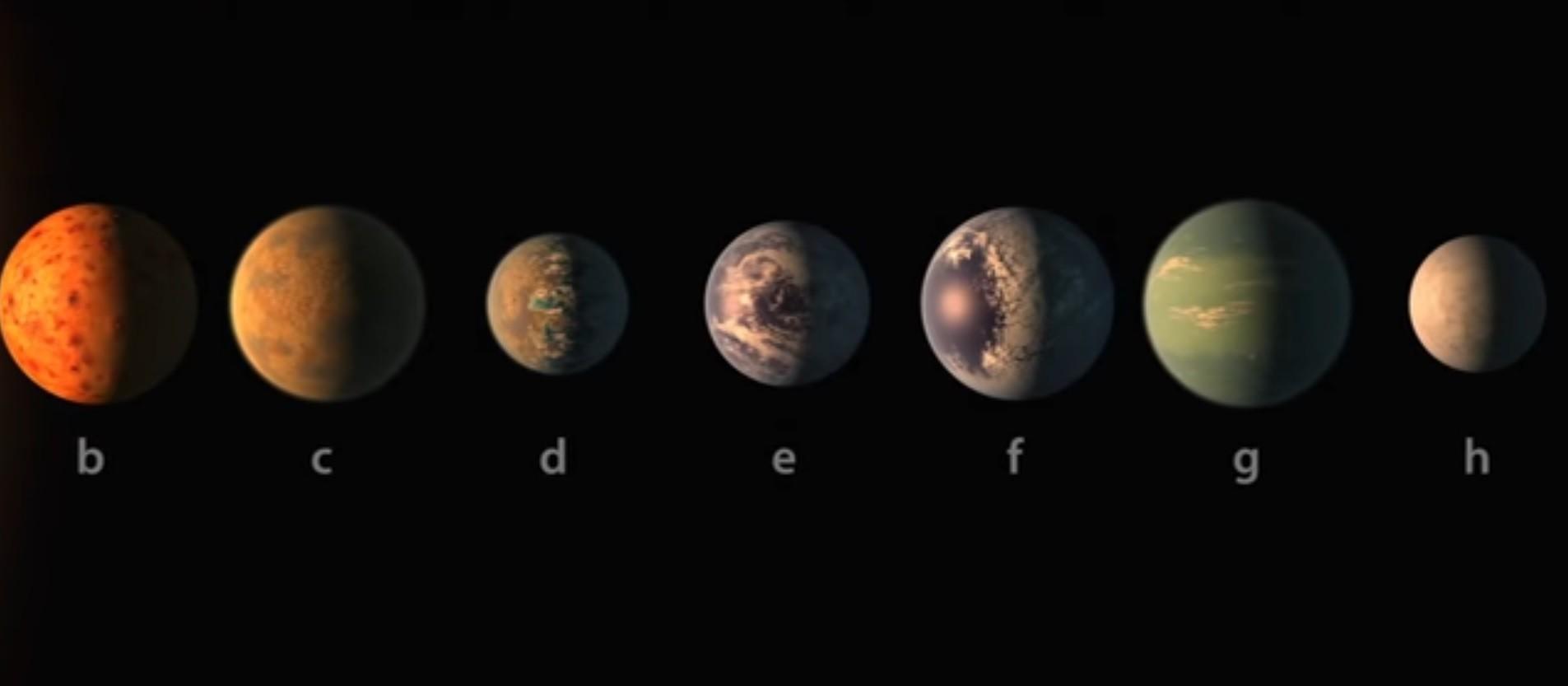 NASA entdeckt sieben erdähnliche Planeten, auf denen es Wasser und Leben geben könnte