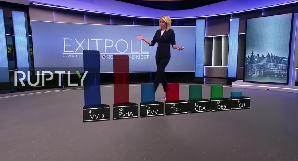 Parlamentswahl in den Niederlanden: Regierungspartei VVD von Rutte siegt deutlich